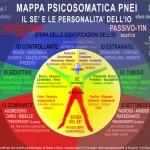 la MAPPA PSICOSOMATICA